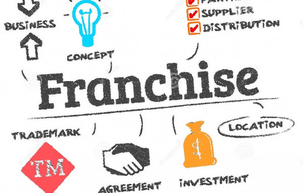 concept of franchising